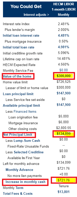 reverse home mortgage