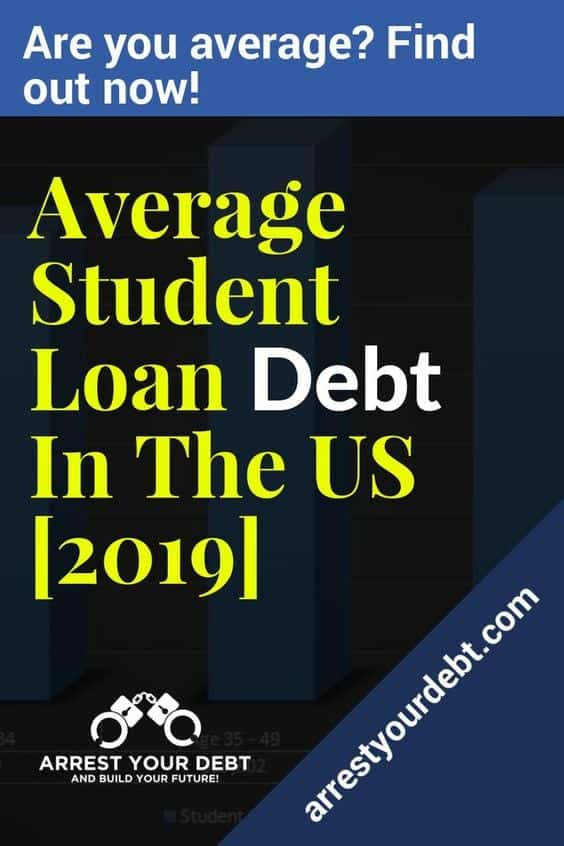 average student loan debt in the united states