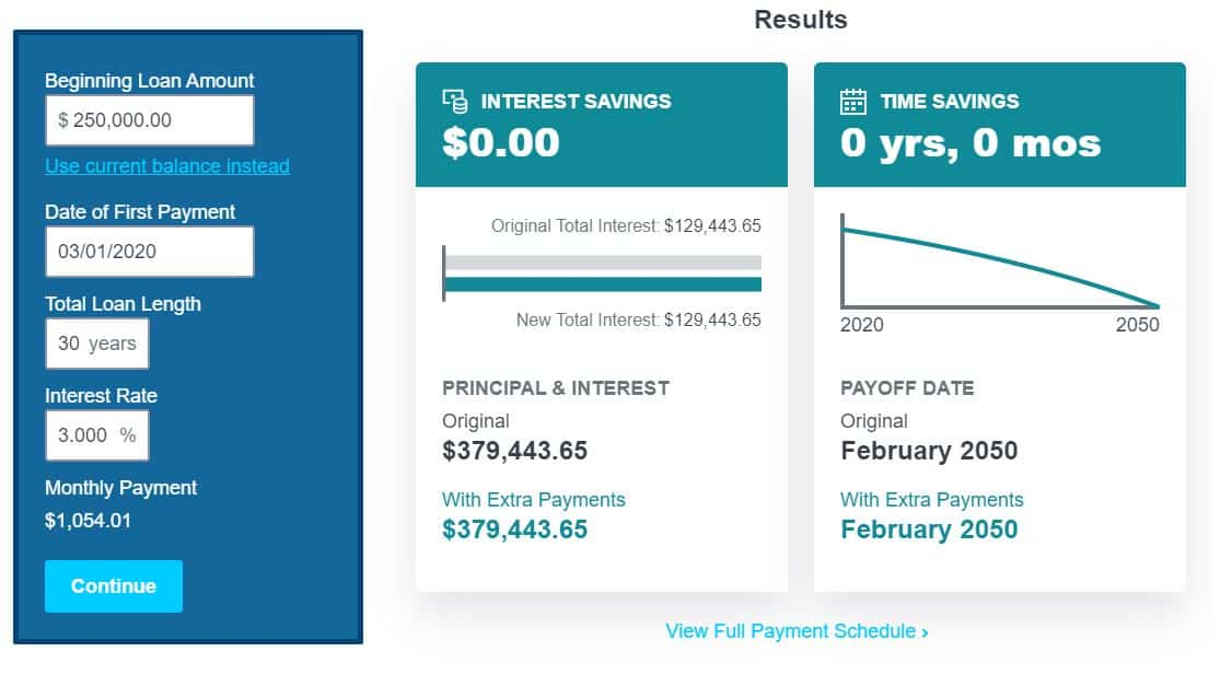 mortgage payoff calculator example