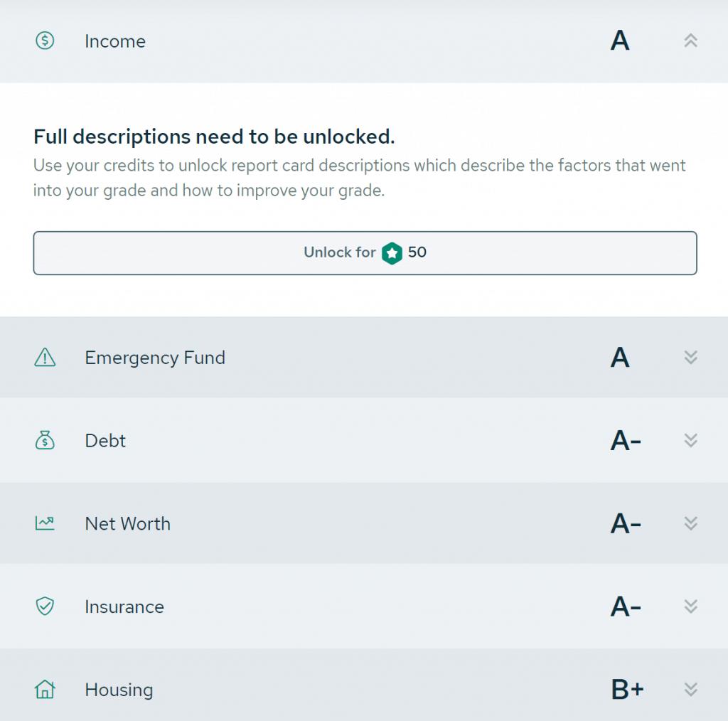 free financial plan report card