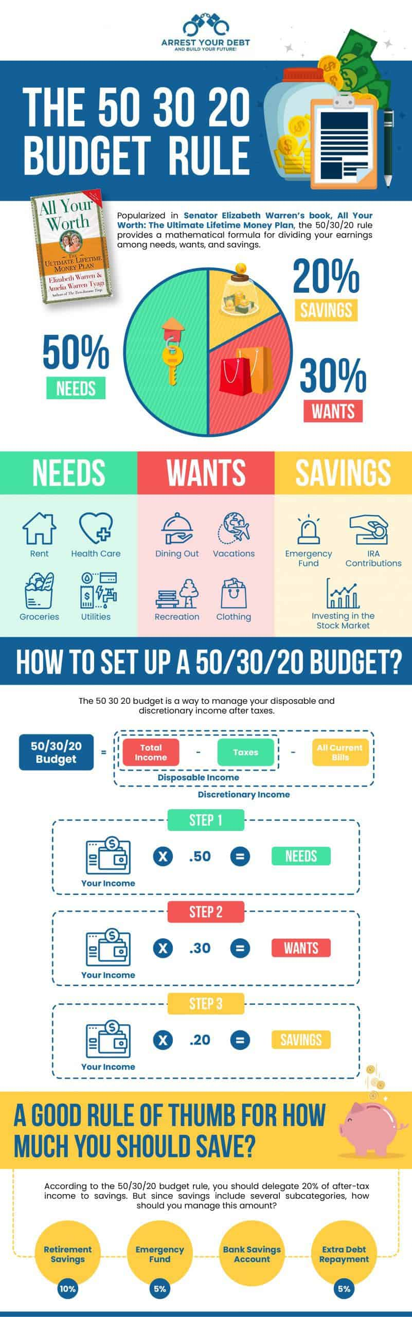 50 30 20 budget rule infographic