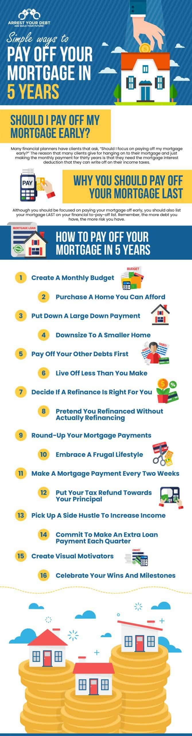 17 ways to pay off a mortgage in 5 years infographics