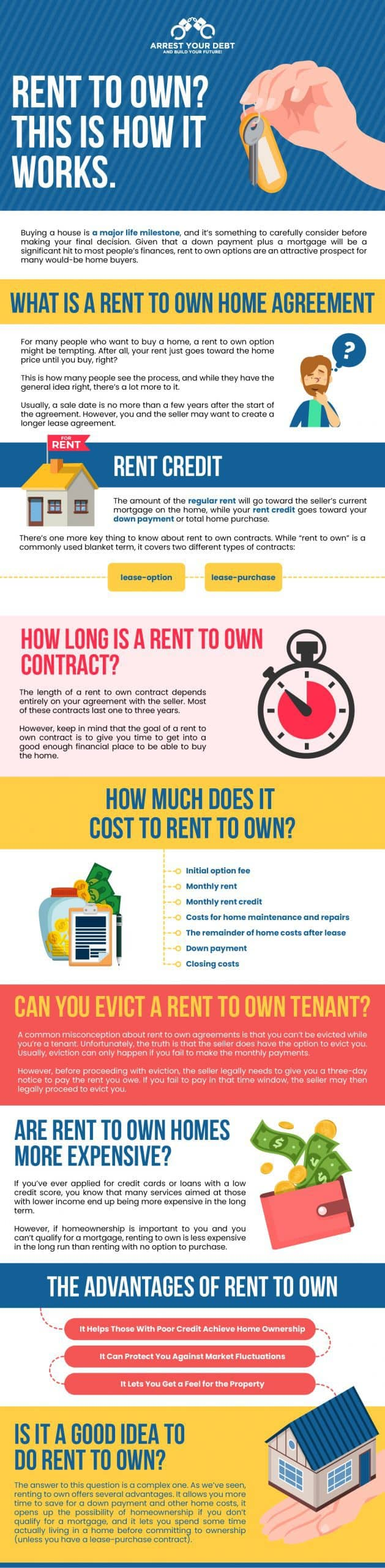rent to own infographic