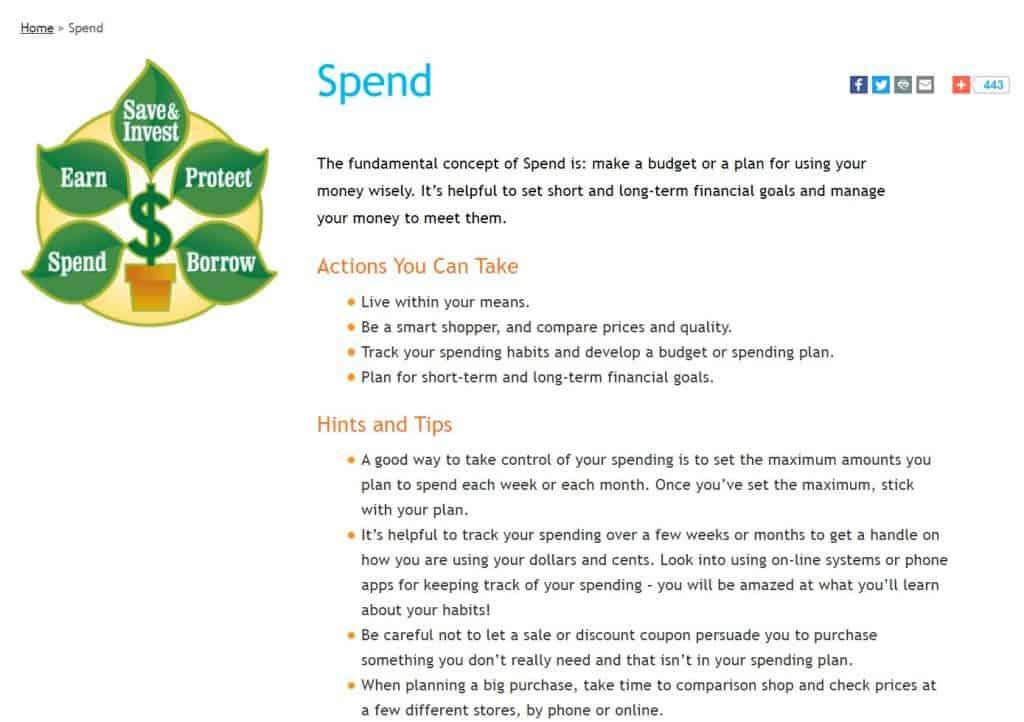 mymoney.gov spending