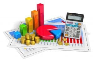 top budget categories