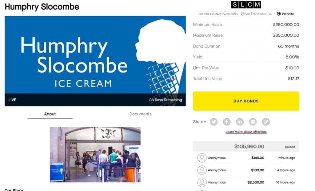 humphry slocombe ice cream bond offering through SMBX